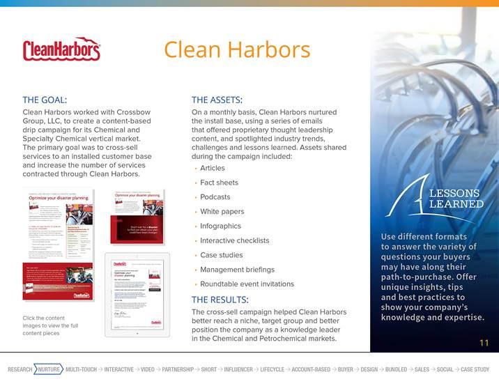 Clean Harbors Killer Content Award